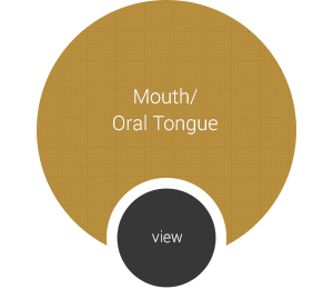 Mouth / Oral / Tongue Procedure Page